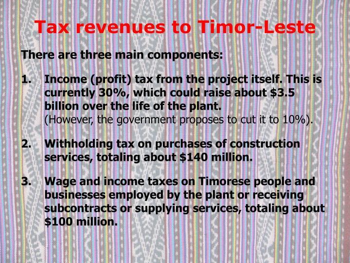 Tax revenues to Timor-Leste