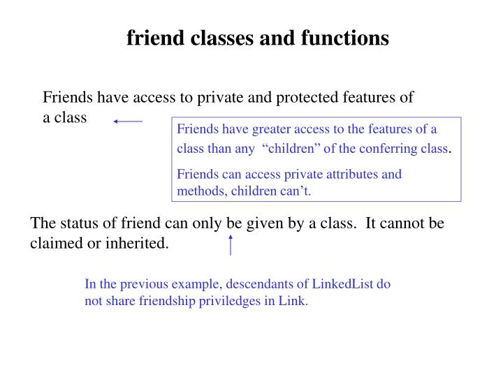 "Friends have greater access to the features of a class than any  ""children"" of the conferring class"