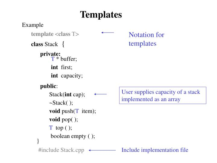 Notation for templates