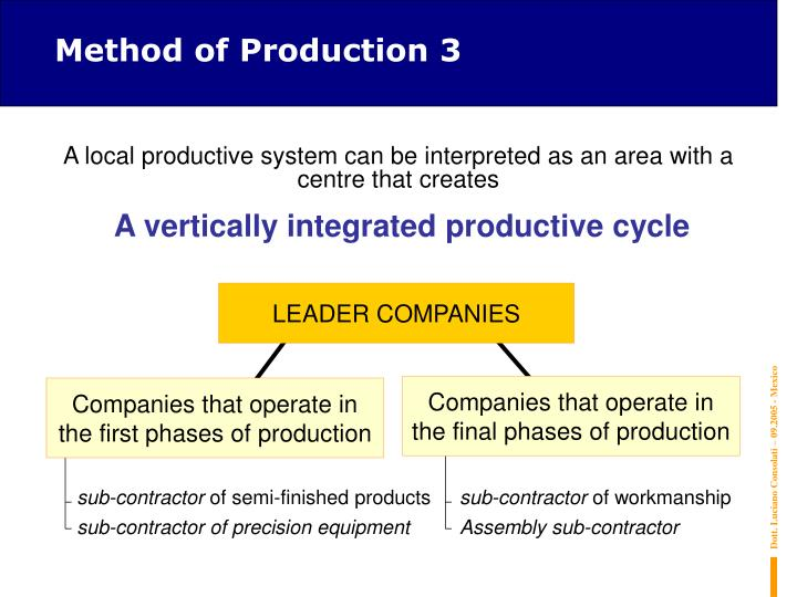 Method of Production 3