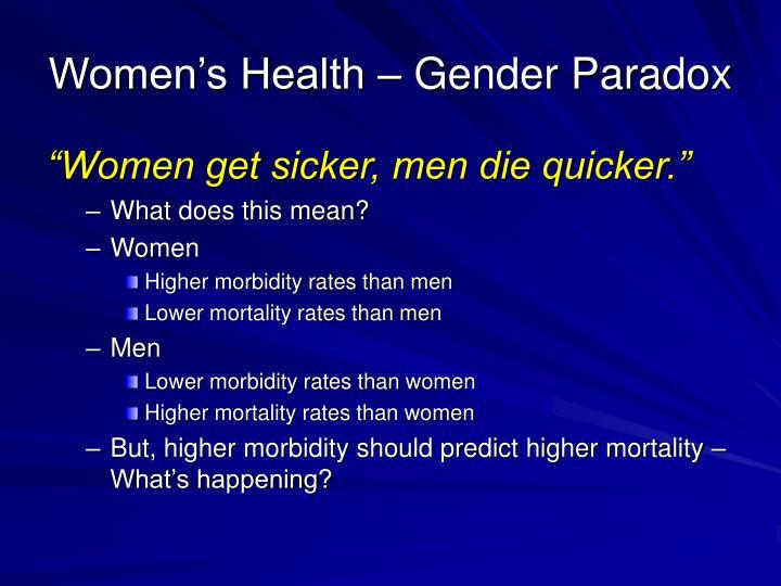 Women's Health – Gender Paradox