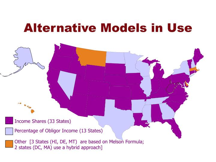 Alternative Models in Use