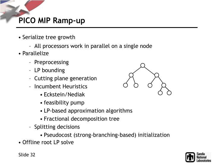 PICO MIP Ramp-up