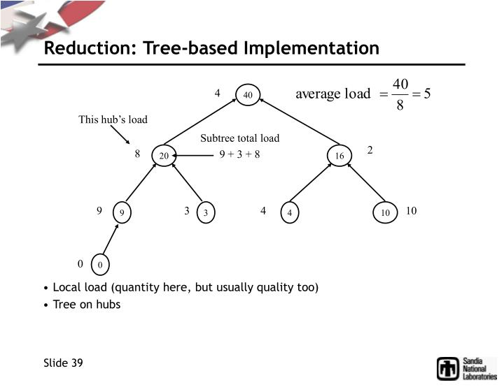 Reduction: Tree-based Implementation