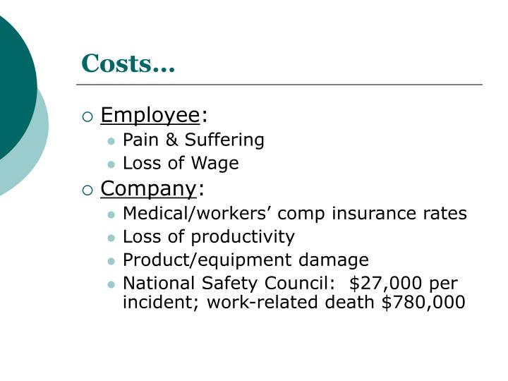 Costs…