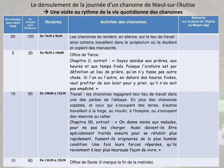 Le déroulement de la journée d'un chanoine de Nieul-sur-l'Autise