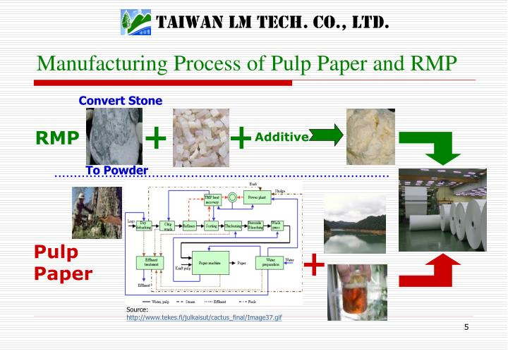 Manufacturing Process of Pulp Paper and RMP