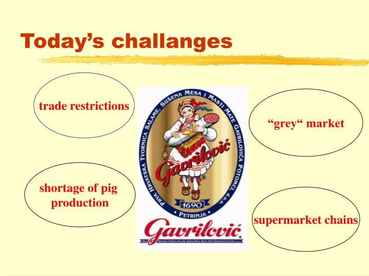 Today's challanges