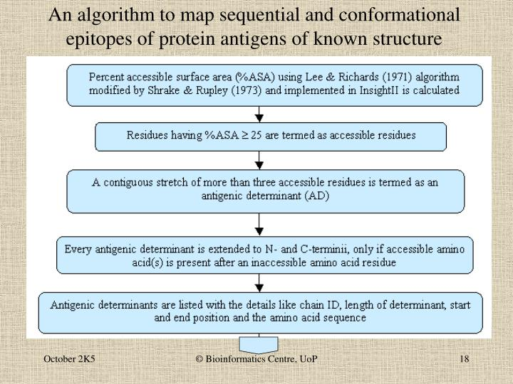 An algorithm to map sequential and conformational epitopes of protein antigens of known structure