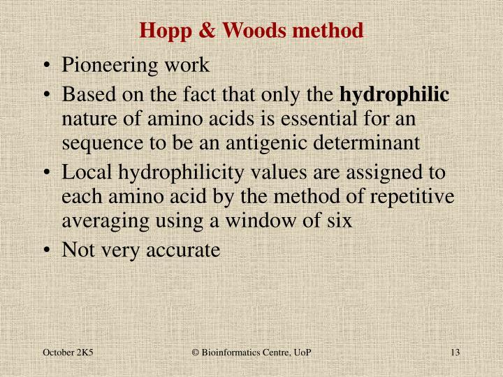Hopp & Woods method