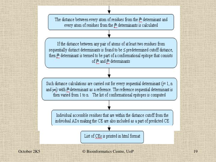 © Bioinformatics Centre, UoP