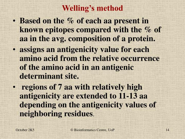 Welling's method