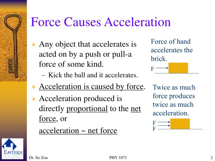 Twice as much force produces twice as much acceleration.