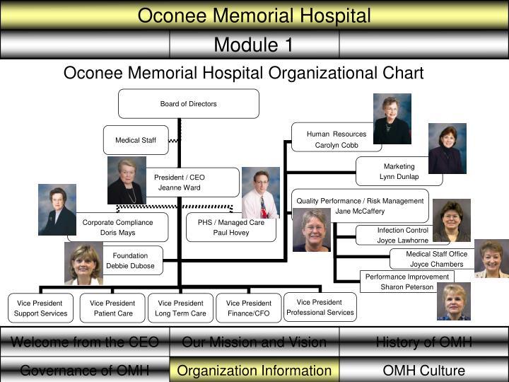 Oconee Memorial Hospital Organizational Chart