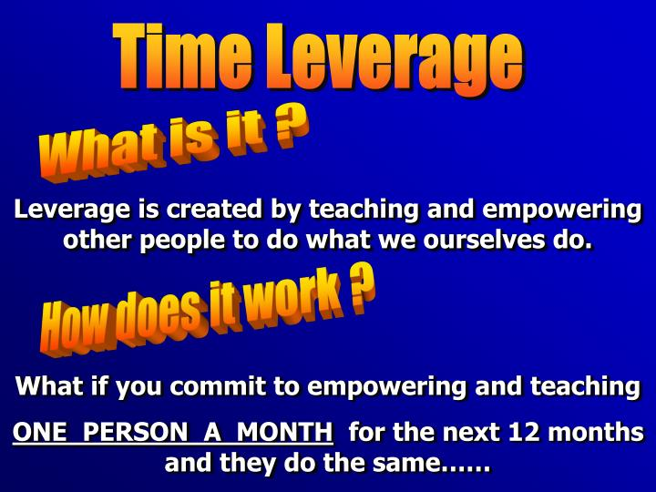 Time Leverage