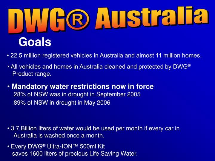 DWG® Australia
