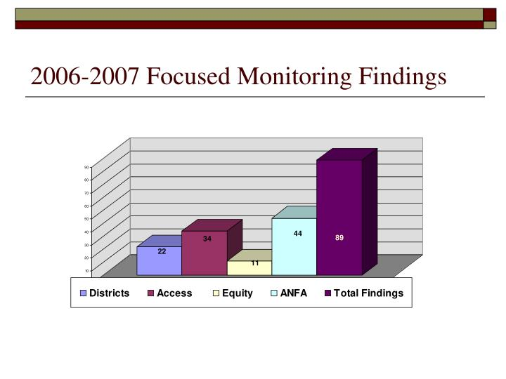 2006-2007 Focused Monitoring Findings