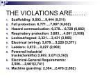 the violations are