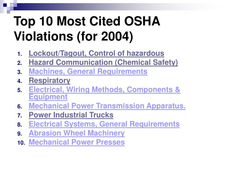 Top 10 Most Cited OSHA Violations (for 2004)