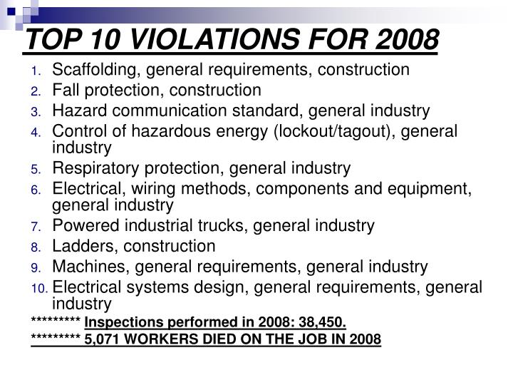 TOP 10 VIOLATIONS FOR 2008