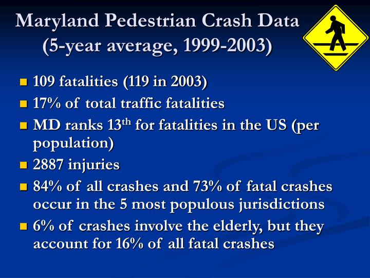 Maryland Pedestrian Crash Data (5-year average, 1999-2003)
