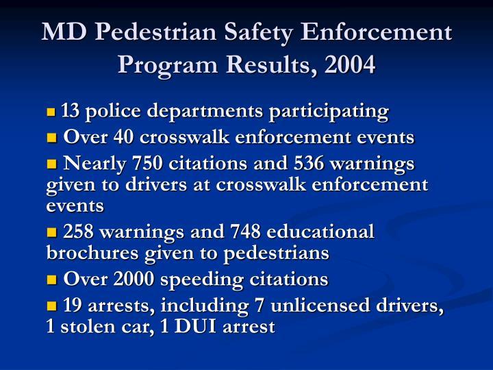 MD Pedestrian Safety Enforcement Program Results, 2004