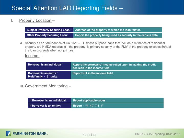 Special Attention LAR Reporting Fields –