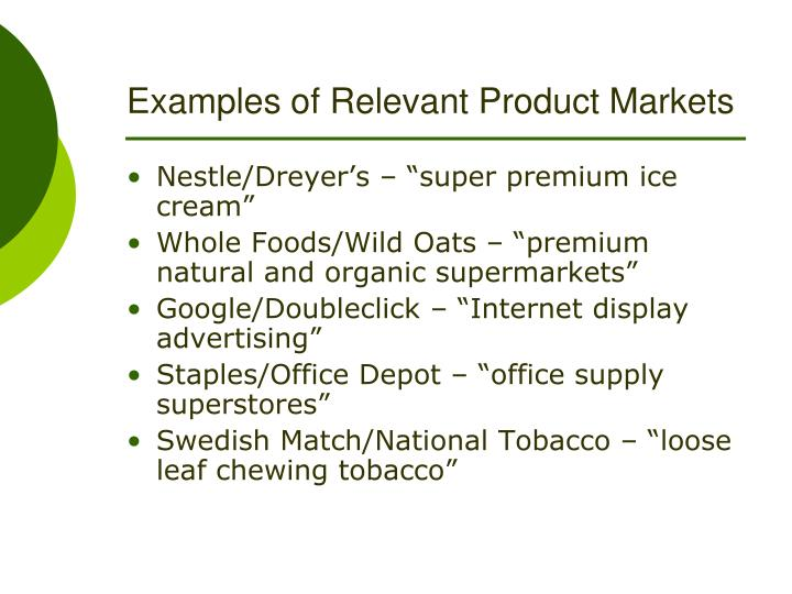 Examples of Relevant Product Markets