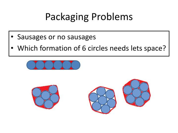 Packaging Problems