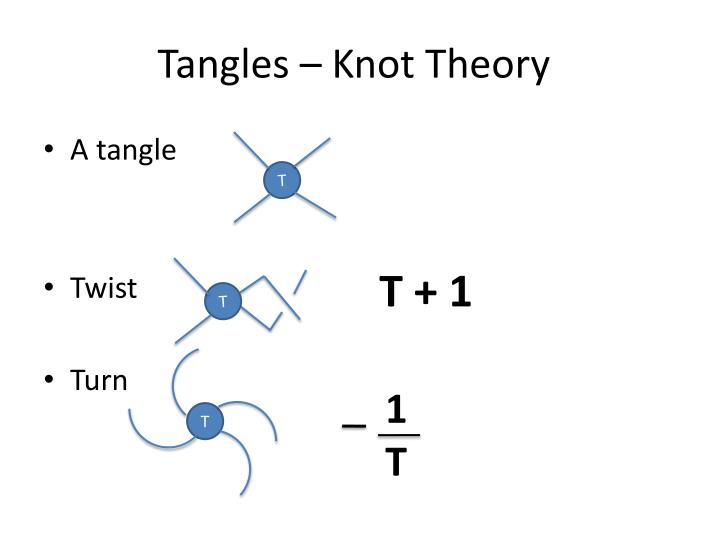 Tangles – Knot Theory