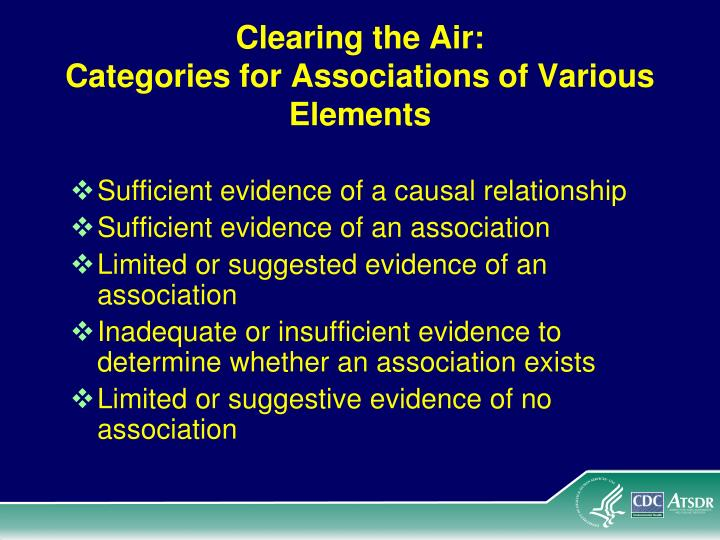 Clearing the Air:
