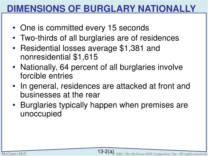 Dimensions of burglary nationally
