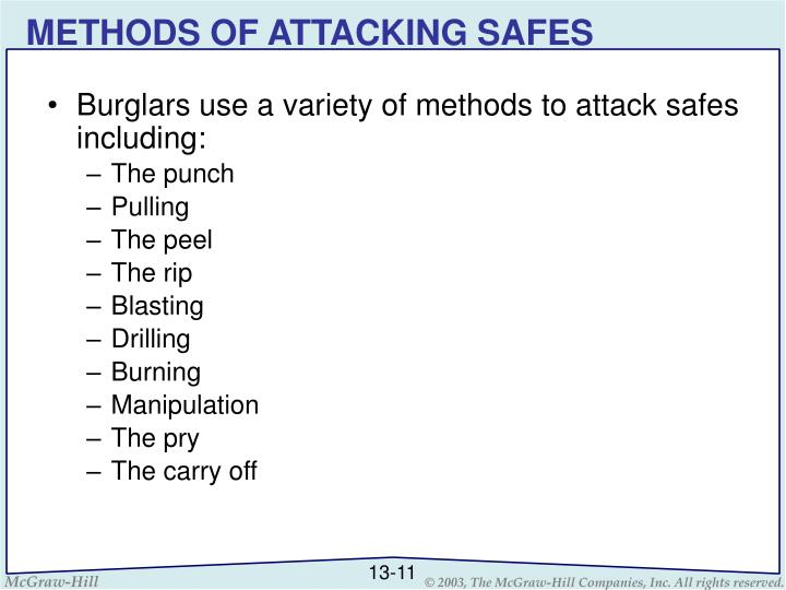 METHODS OF ATTACKING SAFES