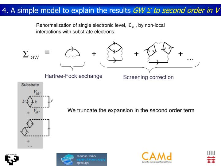 4. A simple model to explain the results