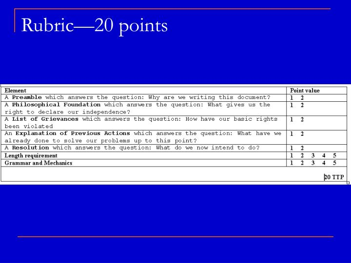 Rubric—20 points