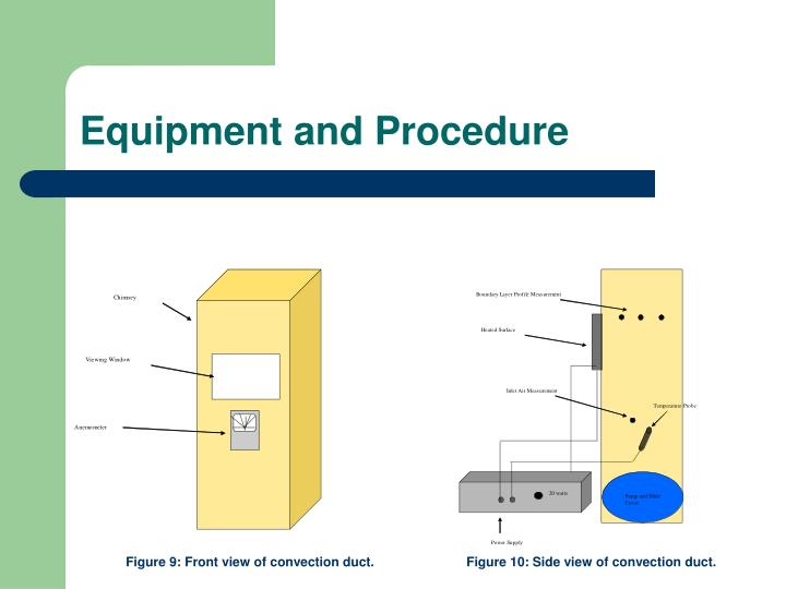 Equipment and Procedure