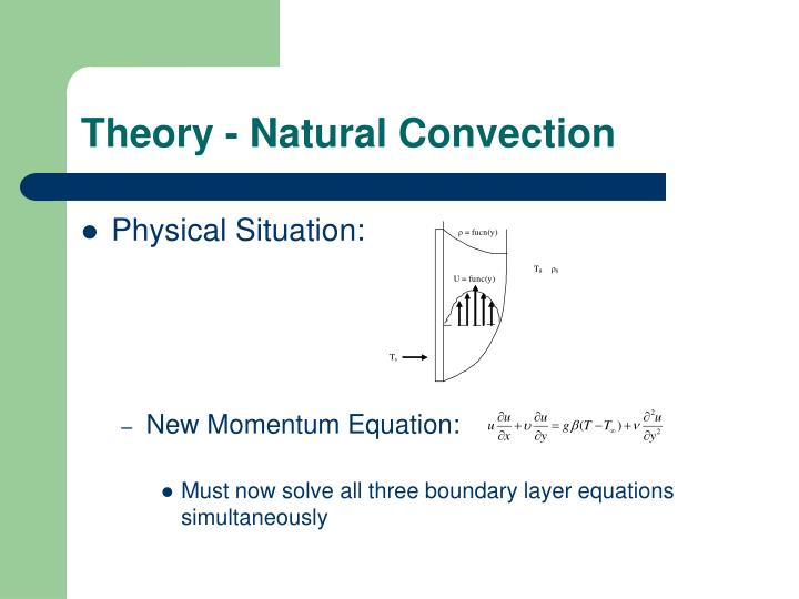 Theory - Natural Convection