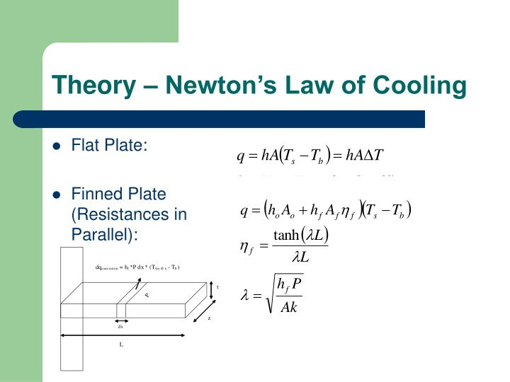 Theory – Newton's Law of Cooling