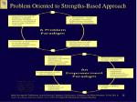 problem oriented to strengths based approach