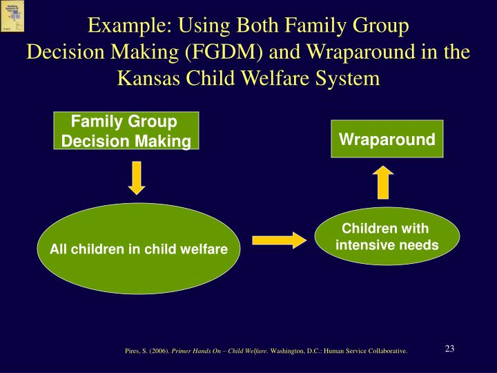 Example: Using Both Family Group