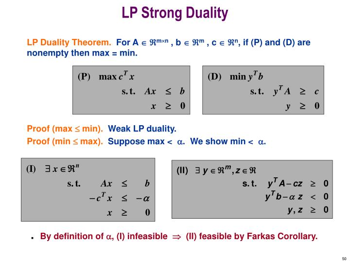 LP Strong Duality