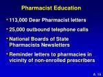 pharmacist education