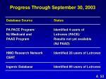 progress through september 30 2003