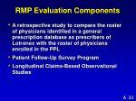 rmp evaluation components