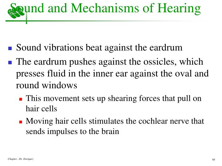 Sound and Mechanisms of Hearing