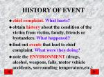 history of event
