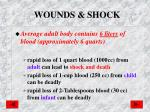 wounds shock