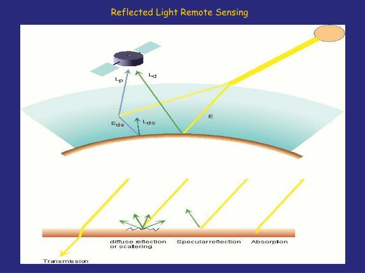 Reflected Light Remote Sensing