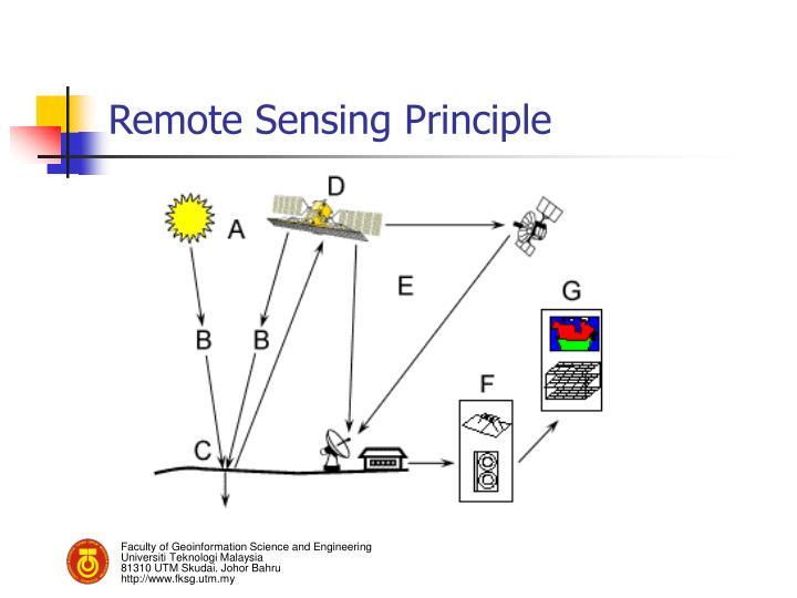 Remote Sensing Principle