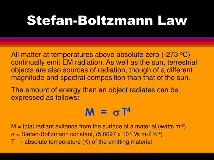 Stefan-Boltzmann Law